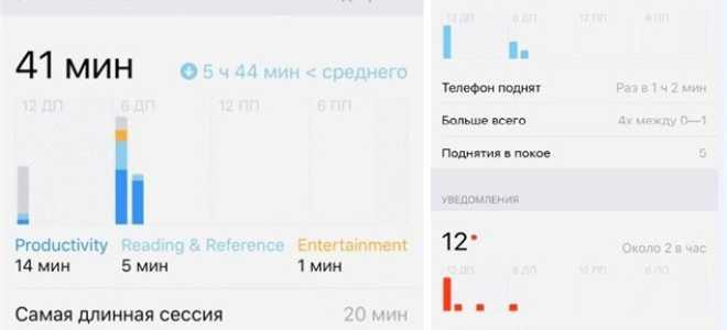 Как установить экранное время на iphone